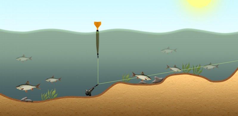 измерение глубин на рыбалке